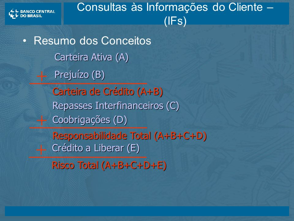 Consultas às Informações do Cliente – (IFs)