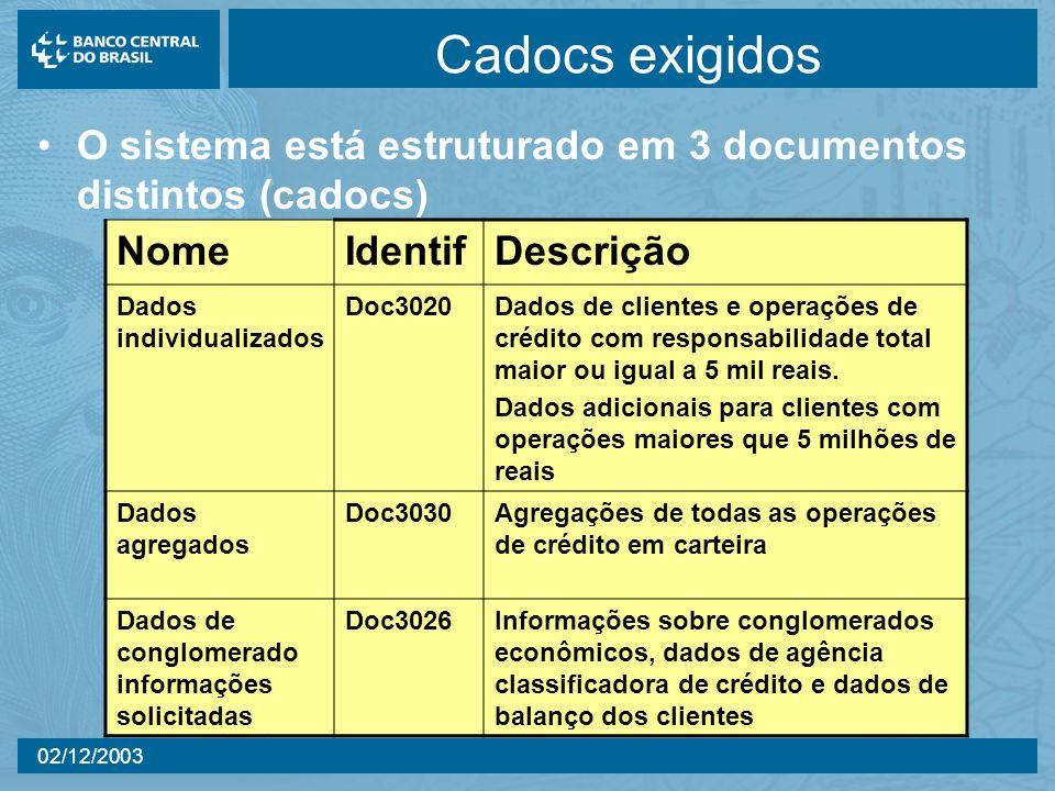 Cadocs exigidosO sistema está estruturado em 3 documentos distintos (cadocs) Nome. Identif. Descrição.