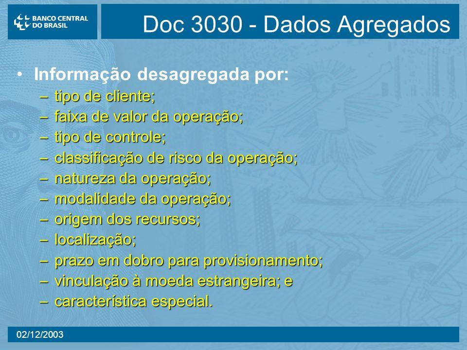 Doc 3030 - Dados Agregados Informação desagregada por: