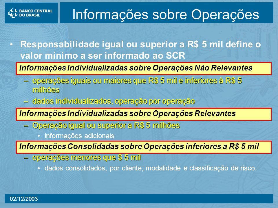 Informações sobre Operações