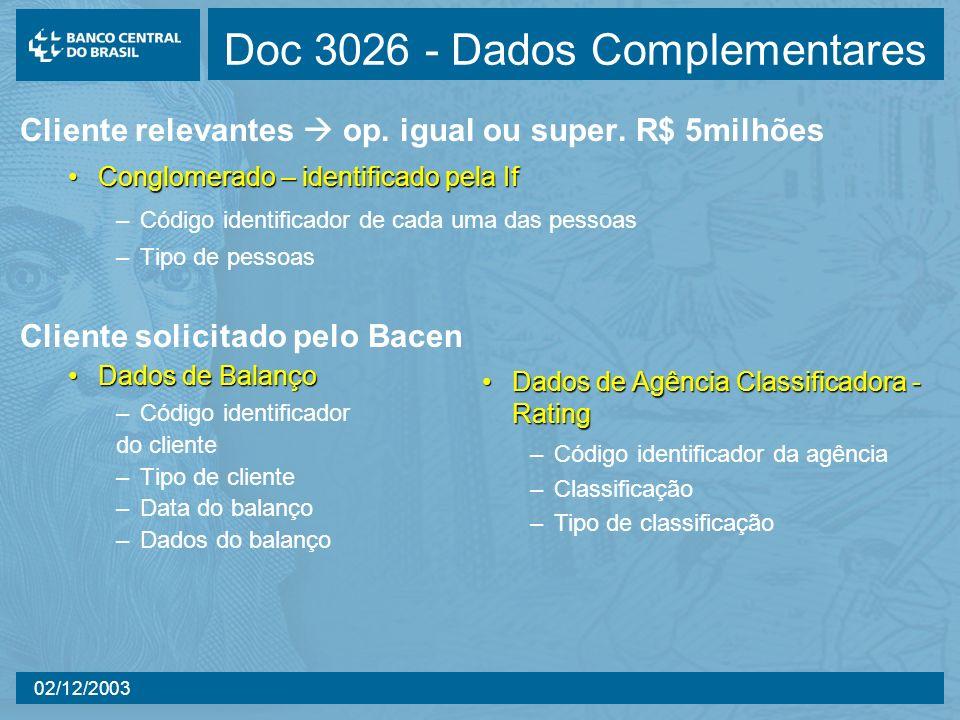 Doc 3026 - Dados Complementares
