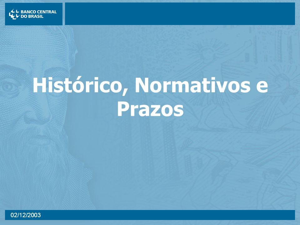 Histórico, Normativos e Prazos