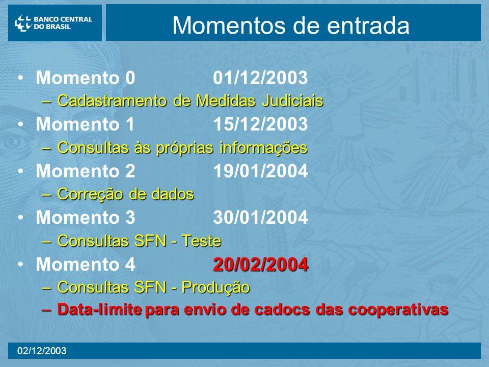 Momentos de entrada Momento 0 01/12/2003 Momento 1 15/12/2003