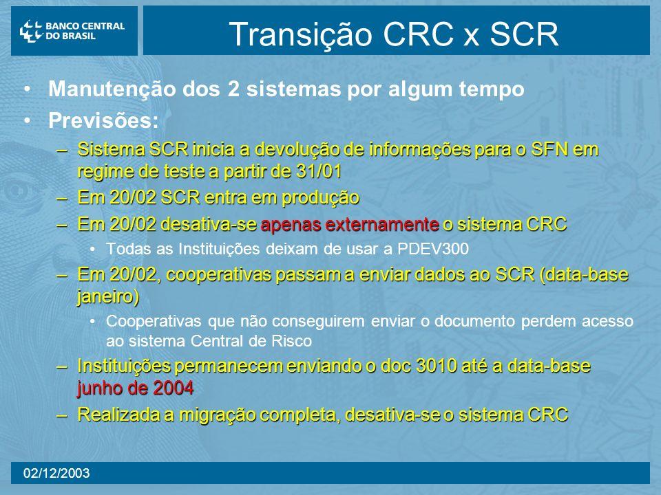 Transição CRC x SCR Manutenção dos 2 sistemas por algum tempo