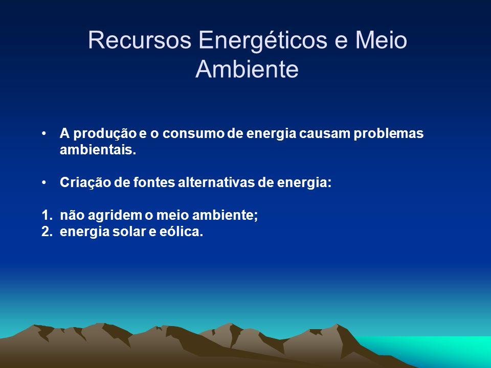 Recursos Energéticos e Meio Ambiente