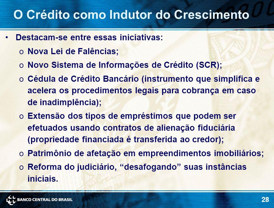 O Crédito como Indutor do Crescimento