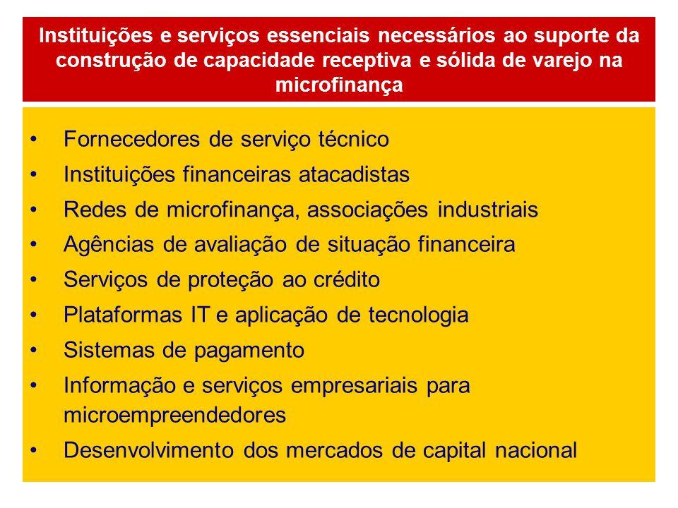 Fornecedores de serviço técnico Instituições financeiras atacadistas