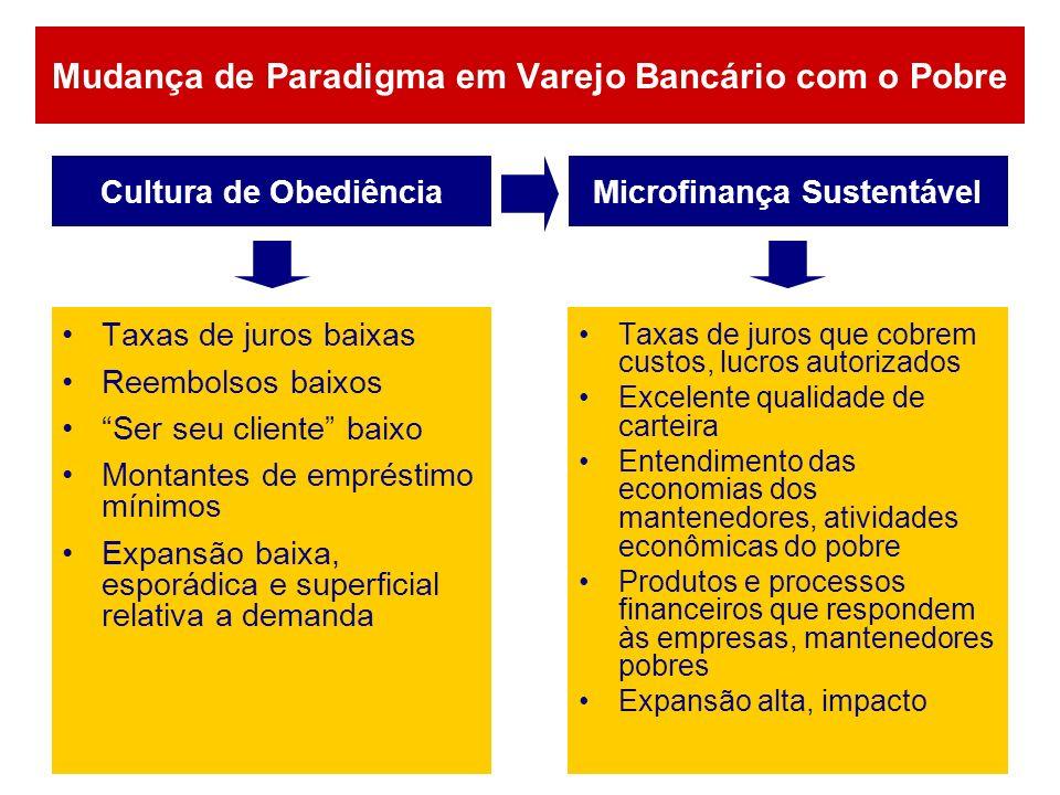 Mudança de Paradigma em Varejo Bancário com o Pobre