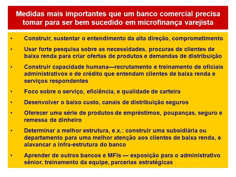 Medidas mais importantes que um banco comercial precisa tomar para ser bem sucedido em microfinança varejista