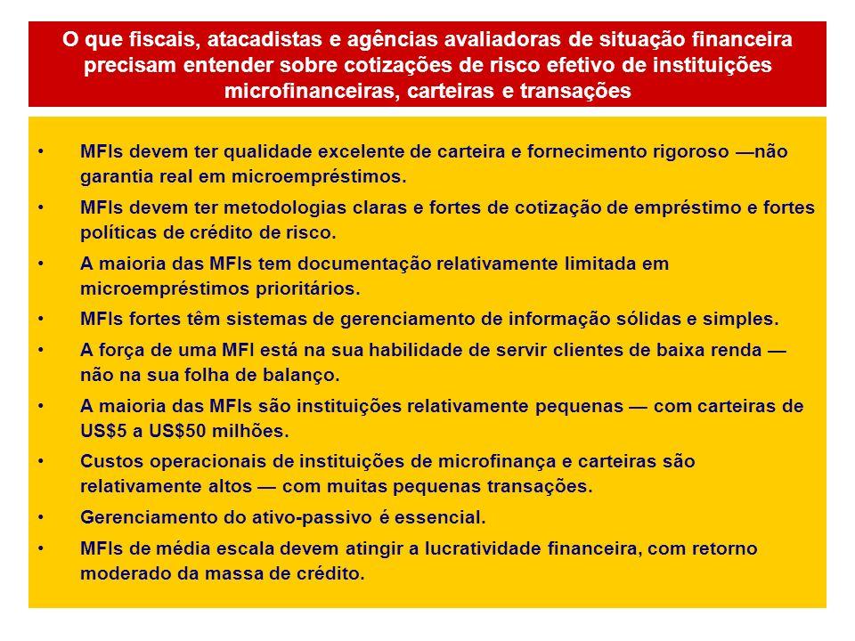 O que fiscais, atacadistas e agências avaliadoras de situação financeira precisam entender sobre cotizações de risco efetivo de instituições microfinanceiras, carteiras e transações