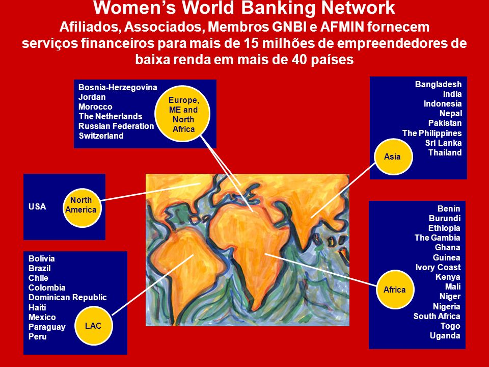 Women's World Banking Network