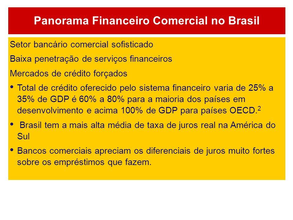 Panorama Financeiro Comercial no Brasil