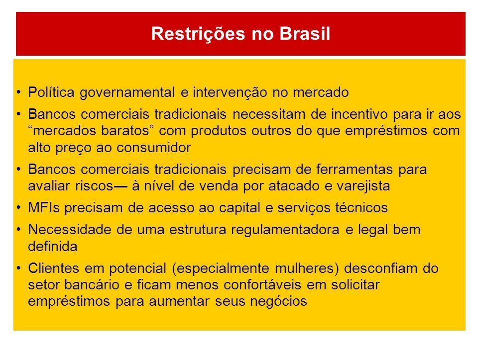 Restrições no Brasil Política governamental e intervenção no mercado