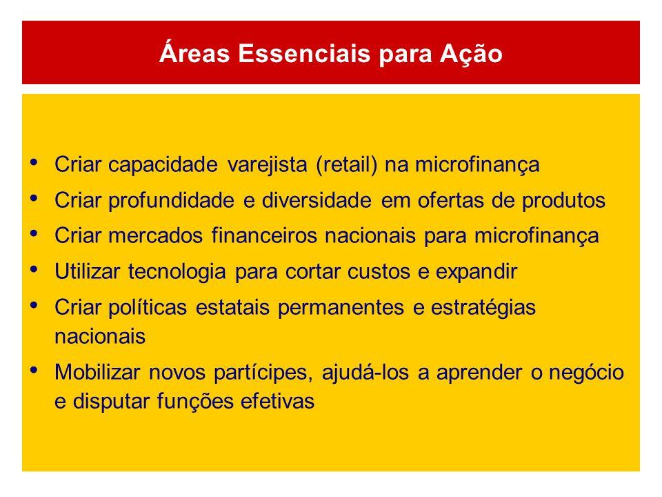 Áreas Essenciais para Ação