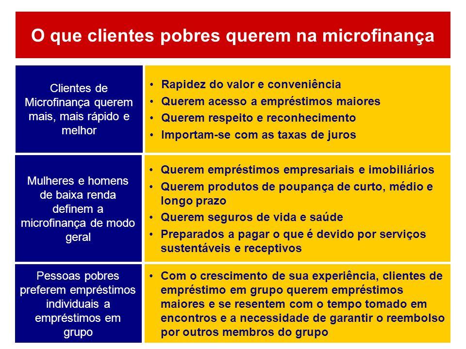 O que clientes pobres querem na microfinança