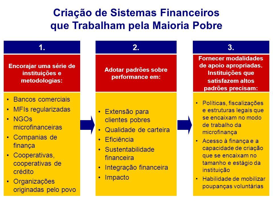 Criação de Sistemas Financeiros que Trabalham pela Maioria Pobre