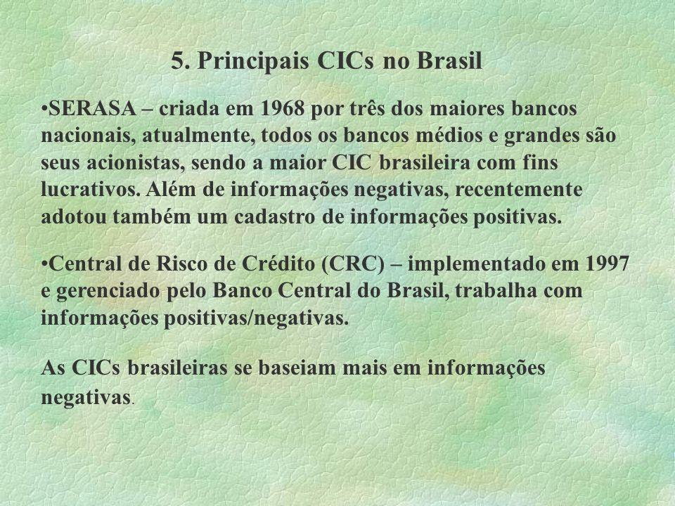 5. Principais CICs no Brasil