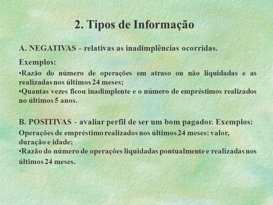 2. Tipos de Informação A. NEGATIVAS - relativas as inadimplências ocorridas. Exemplos: