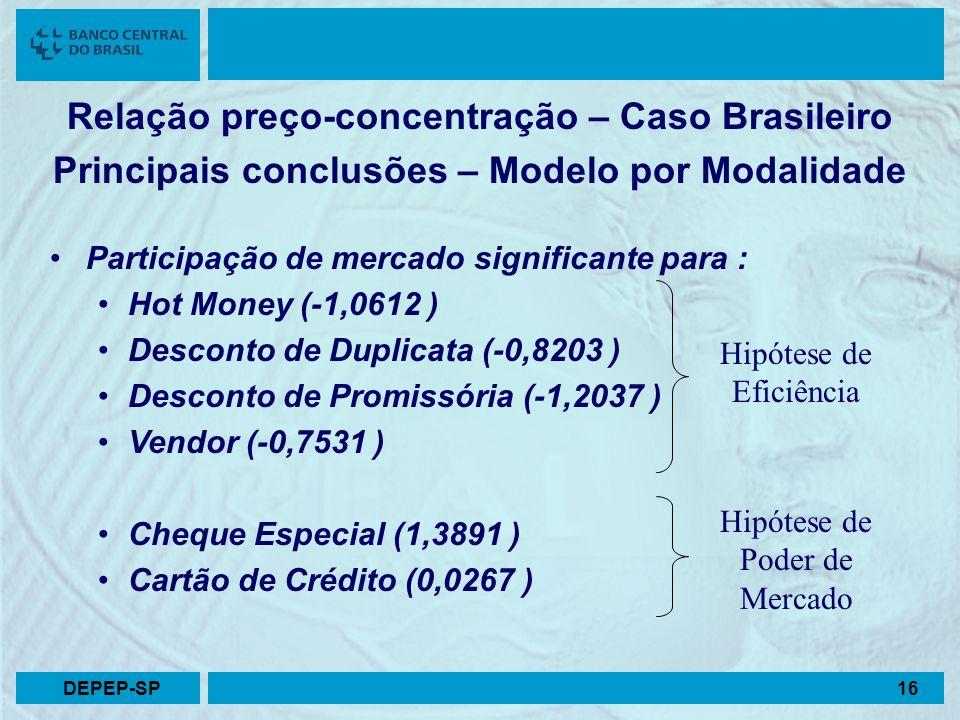 Relação preço-concentração – Caso Brasileiro
