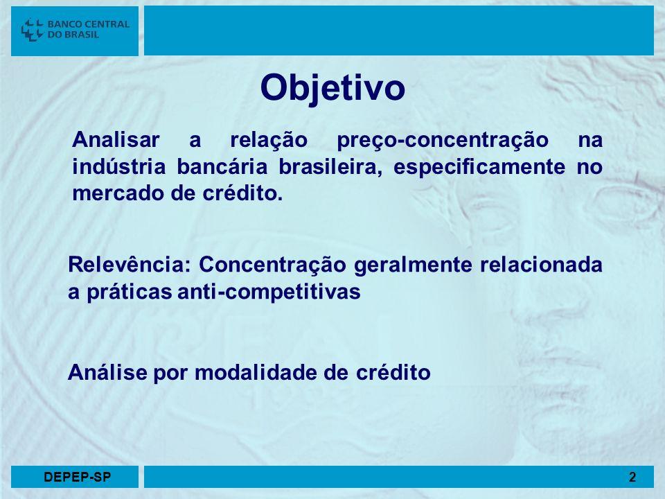 Objetivo Analisar a relação preço-concentração na indústria bancária brasileira, especificamente no mercado de crédito.