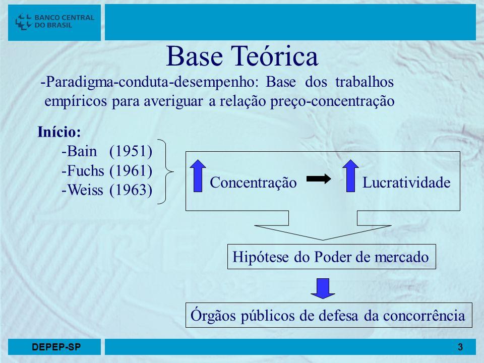 Base Teórica Paradigma-conduta-desempenho: Base dos trabalhos