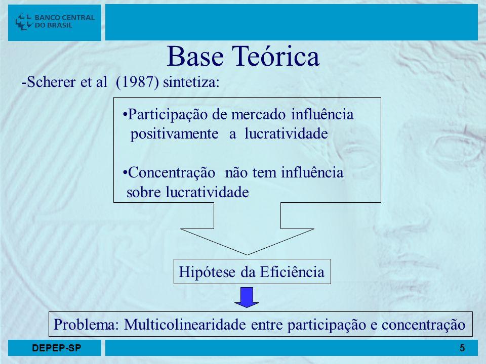 Base Teórica Scherer et al (1987) sintetiza: