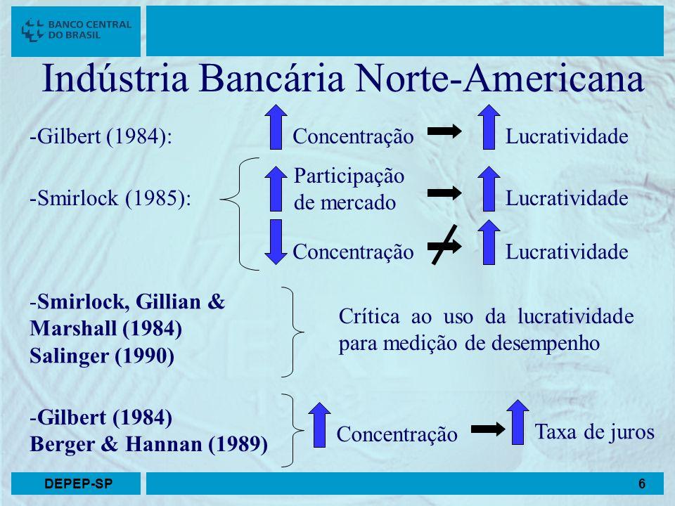 Indústria Bancária Norte-Americana