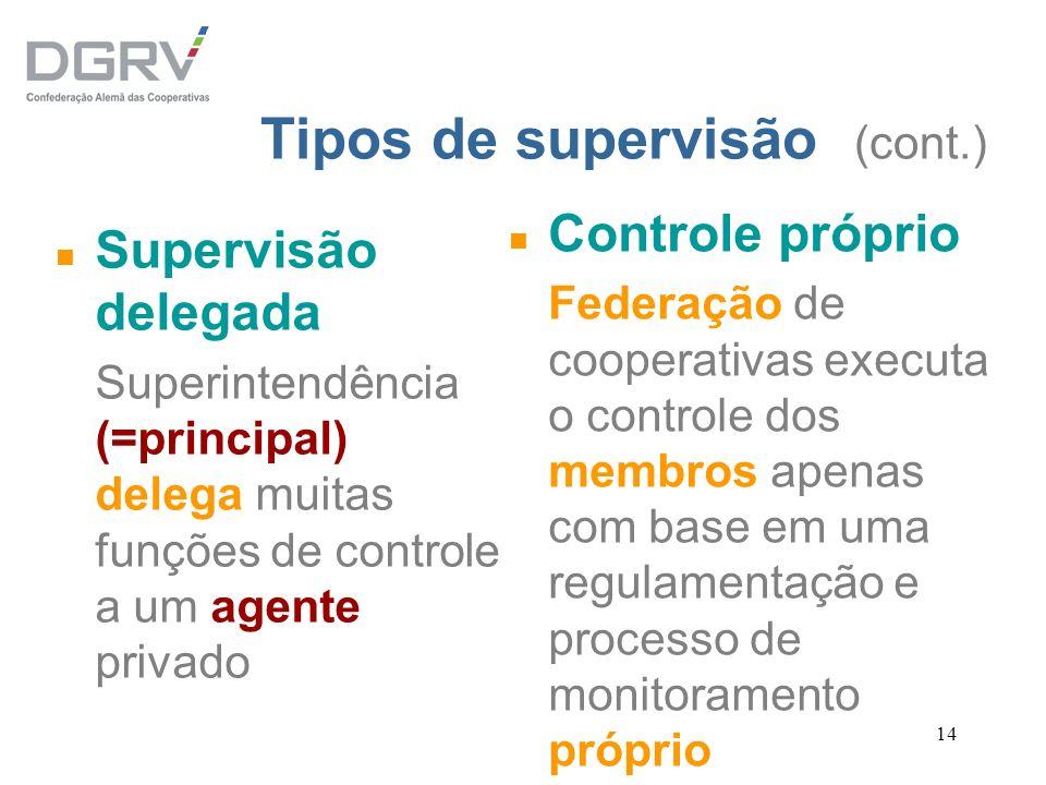 Tipos de supervisão (cont.)