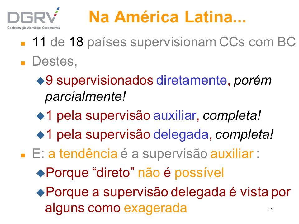 Na América Latina... 11 de 18 países supervisionam CCs com BC Destes,