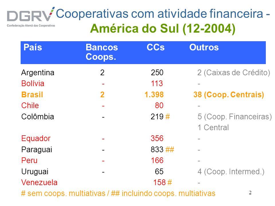 Cooperativas com atividade financeira - América do Sul (12-2004)