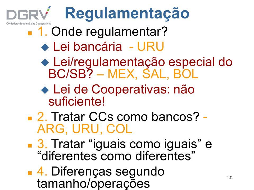 Regulamentação 1. Onde regulamentar Lei bancária - URU