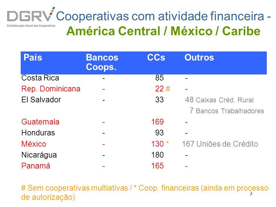 Cooperativas com atividade financeira - América Central / México / Caribe