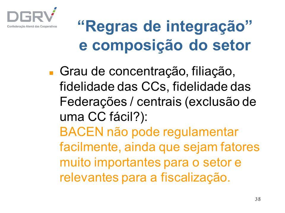 Regras de integração e composição do setor
