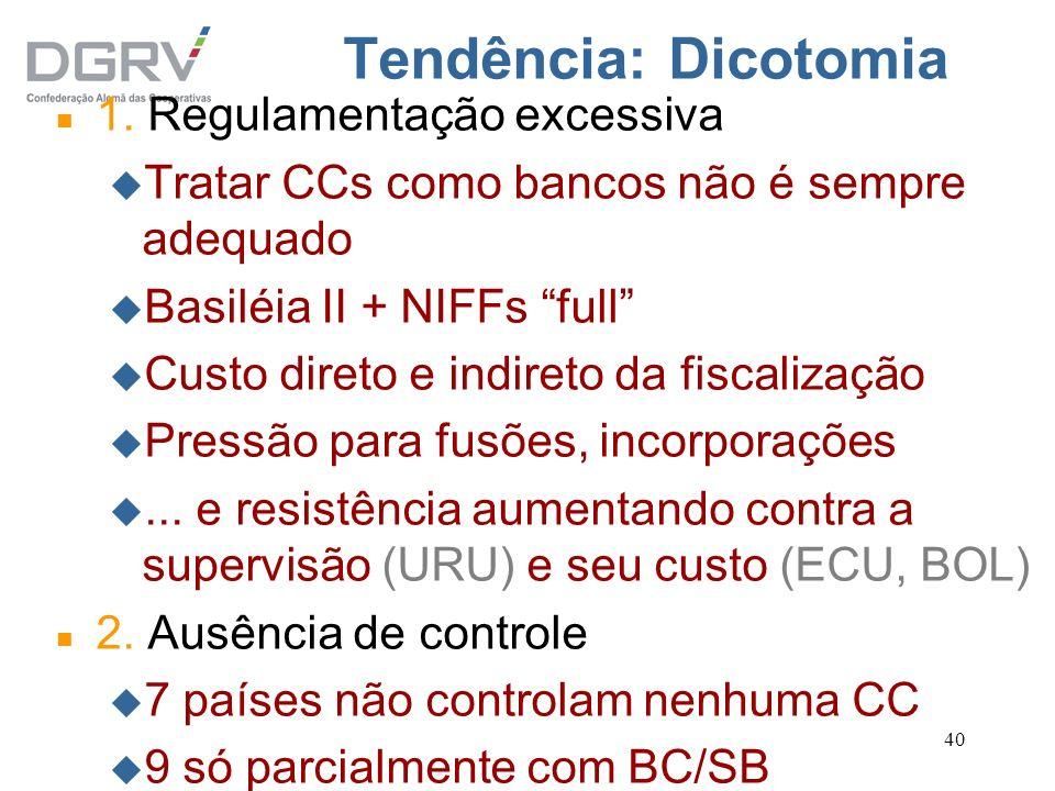 Tendência: Dicotomia 1. Regulamentação excessiva
