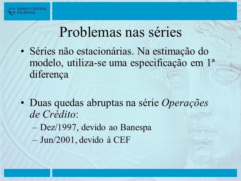 Problemas nas séries Séries não estacionárias. Na estimação do modelo, utiliza-se uma especificação em 1ª diferença.