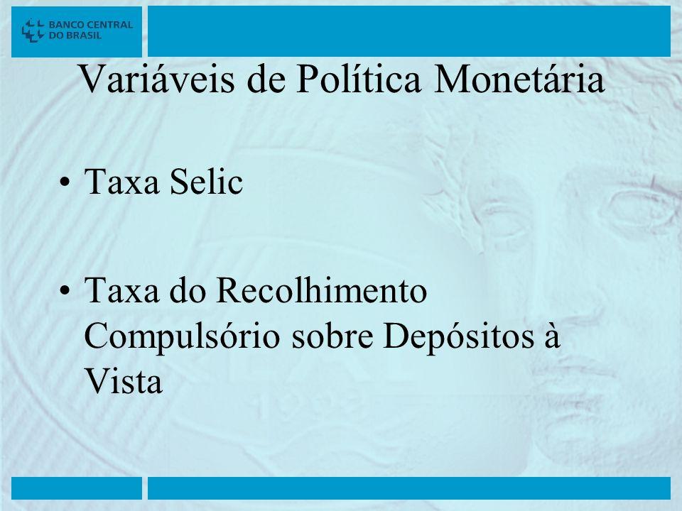 Variáveis de Política Monetária