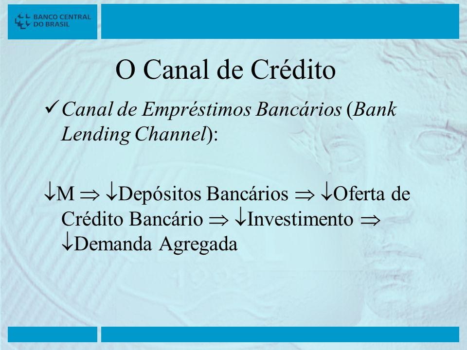 O Canal de Crédito Canal de Empréstimos Bancários (Bank Lending Channel):