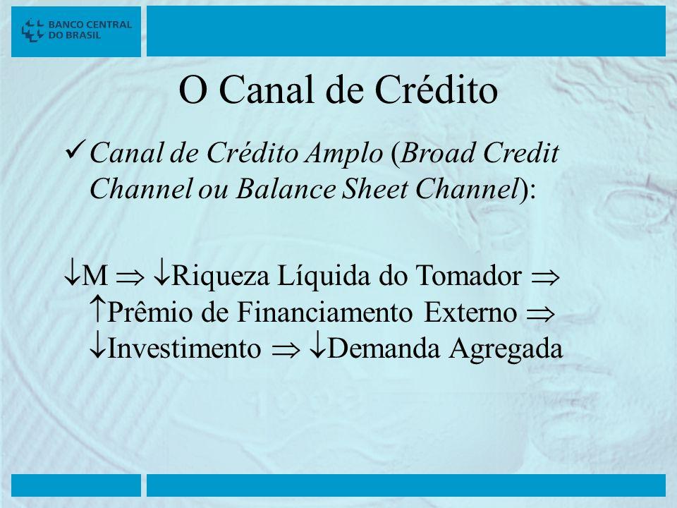 O Canal de Crédito Canal de Crédito Amplo (Broad Credit Channel ou Balance Sheet Channel):