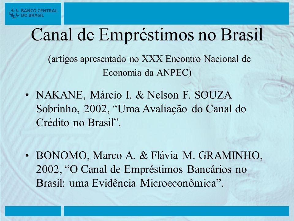 Canal de Empréstimos no Brasil (artigos apresentado no XXX Encontro Nacional de Economia da ANPEC)