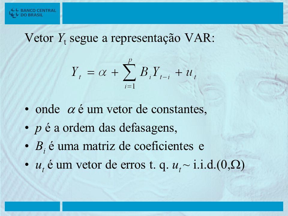 Vetor Yt segue a representação VAR: