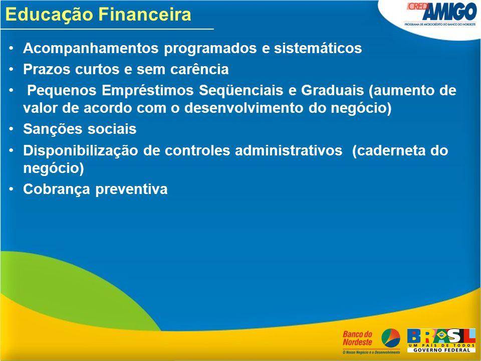 Educação Financeira Acompanhamentos programados e sistemáticos