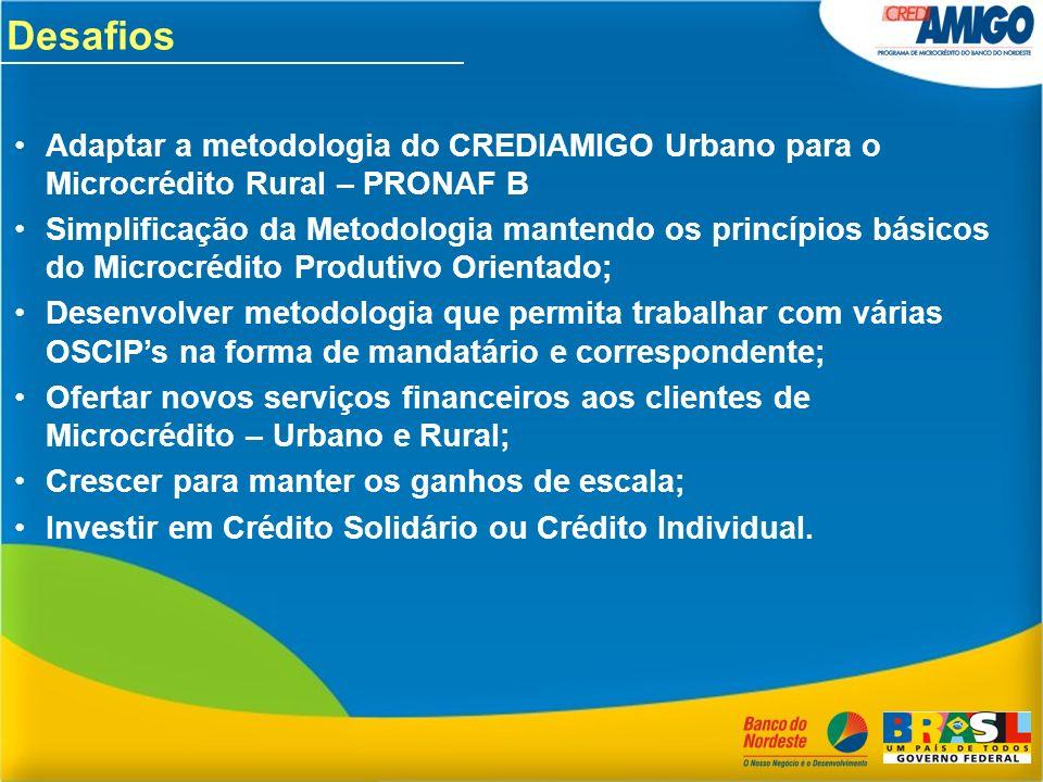 Desafios Adaptar a metodologia do CREDIAMIGO Urbano para o Microcrédito Rural – PRONAF B.