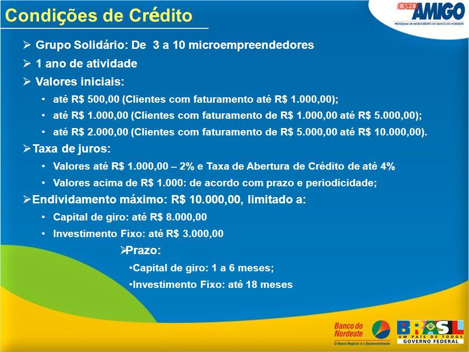 Condições de Crédito Grupo Solidário: De 3 a 10 microempreendedores
