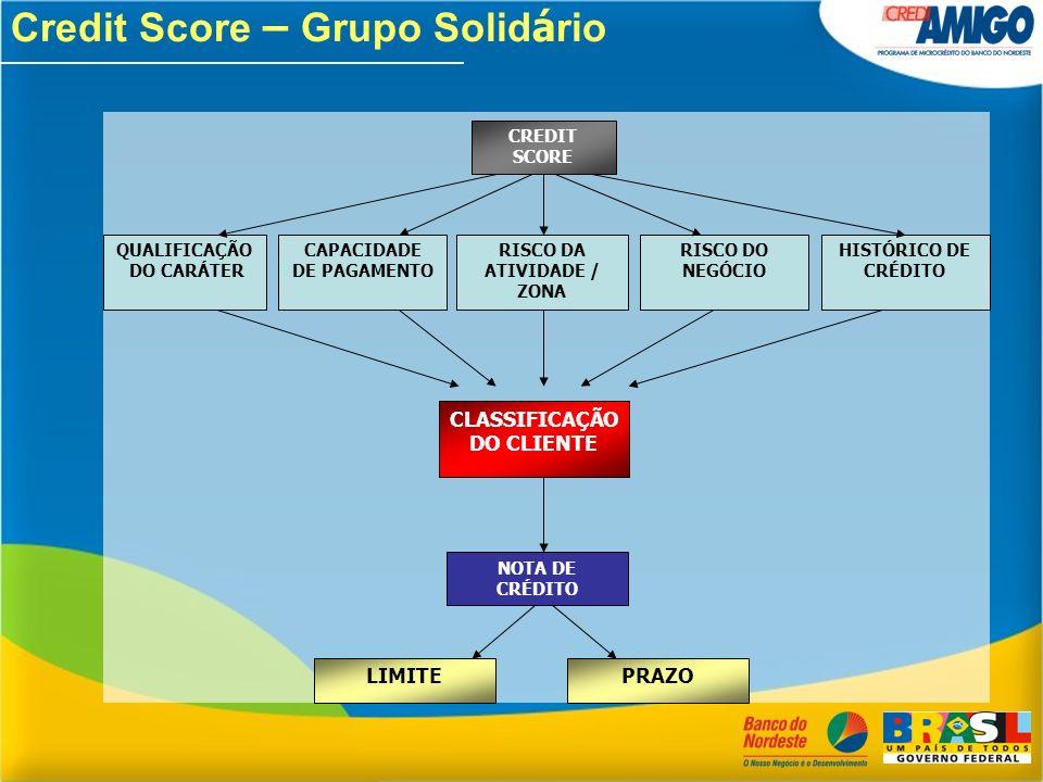 Credit Score – Grupo Solidário