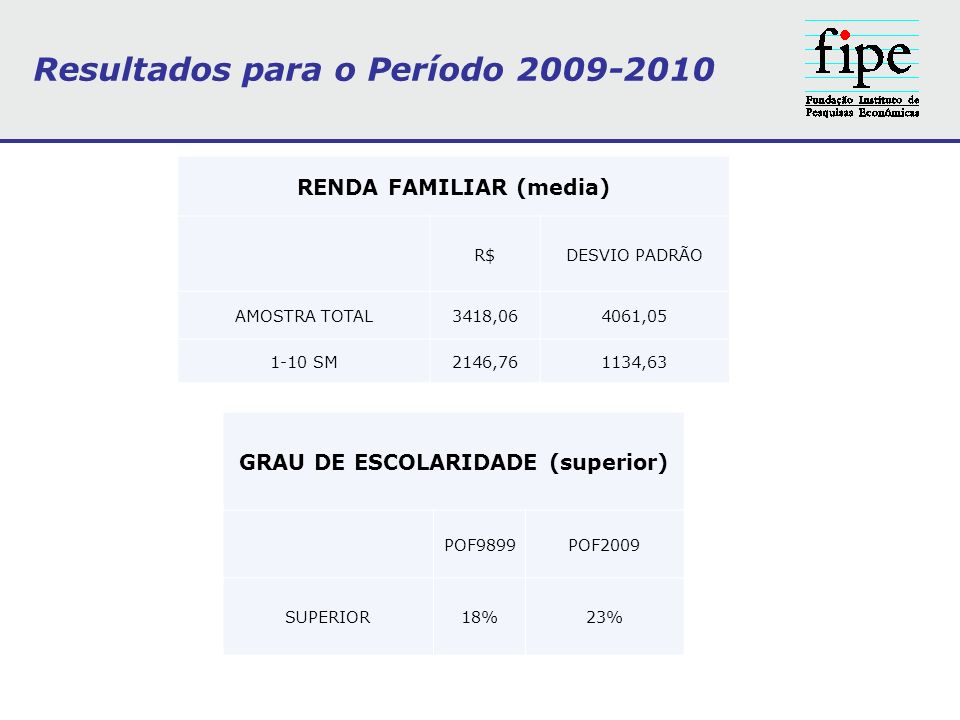 RENDA FAMILIAR (media) GRAU DE ESCOLARIDADE (superior)
