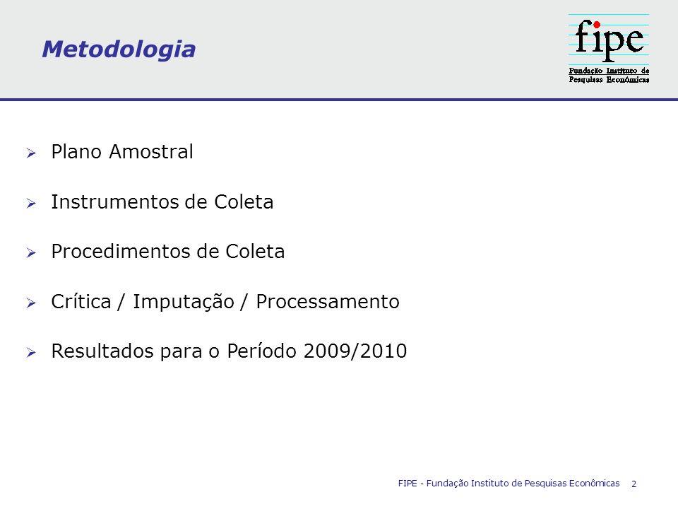 Metodologia Plano Amostral Instrumentos de Coleta