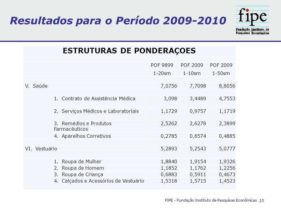 ESTRUTURAS DE PONDERAÇOES