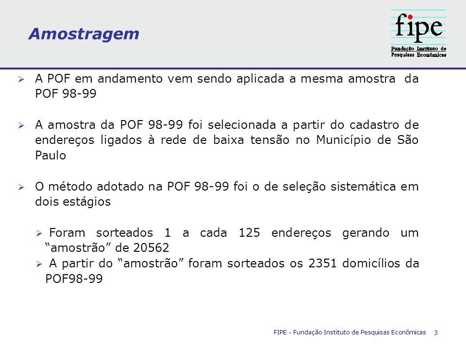Amostragem A POF em andamento vem sendo aplicada a mesma amostra da POF 98-99.