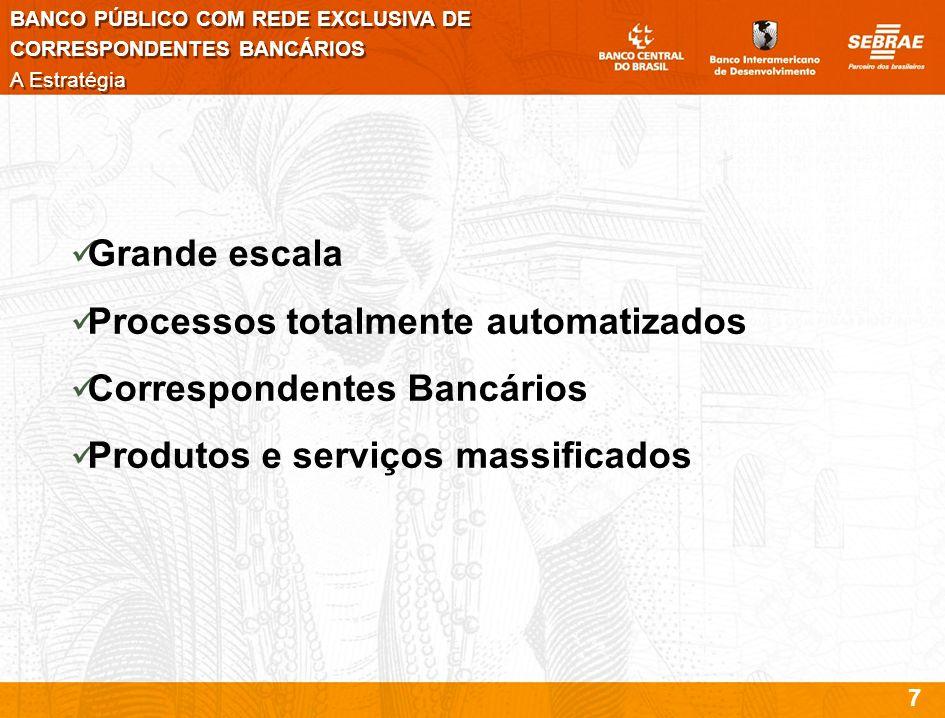 Processos totalmente automatizados Correspondentes Bancários