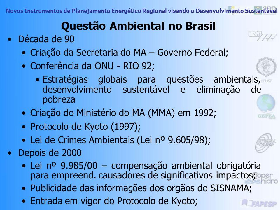 Questão Ambiental no Brasil